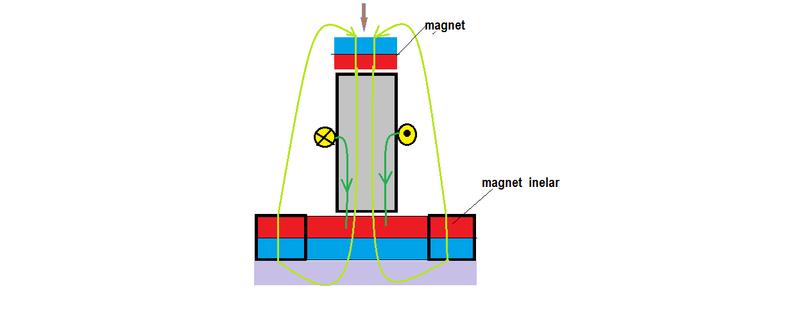 Motor  magnetic  cu  magneti tip. Potcoava -Principiul  fizic  de  functionare  - Pagina 6 Bobina10