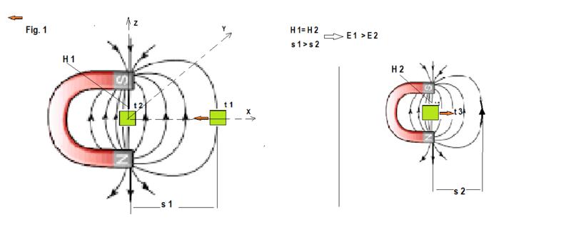 Motor  magnetic  cu  magneti tip. Potcoava -Principiul  fizic  de  functionare  - Pagina 5 Doi_ma11