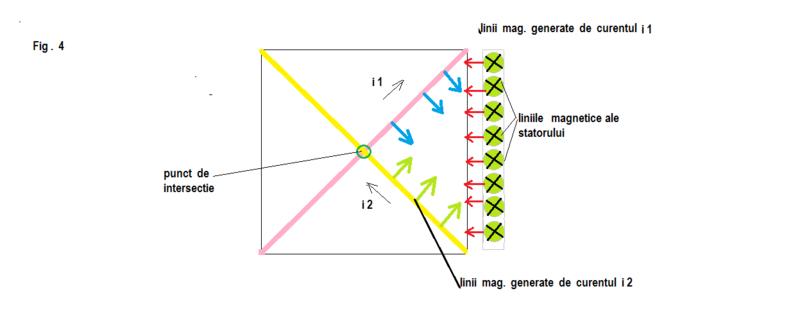 Motor  magnetic  cu  magneti tip. Potcoava -Principiul  fizic  de  functionare  - Pagina 4 Doua_s13