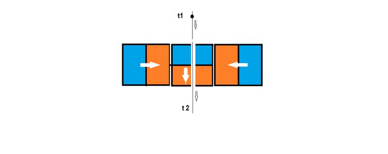 Motor  magnetic  cu  magneti tip. Potcoava -Principiul  fizic  de  functionare  - Pagina 3 Efectu11