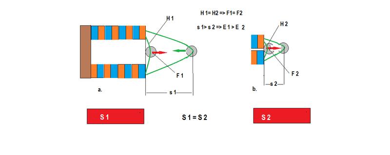Motor  magnetic  cu  magneti tip. Potcoava -Principiul  fizic  de  functionare  - Pagina 2 Energi11