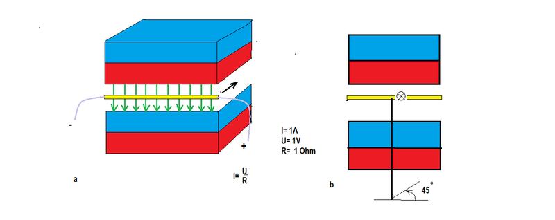Motor  magnetic  cu  magneti tip. Potcoava -Principiul  fizic  de  functionare  - Pagina 3 Forta_11