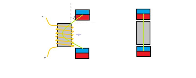 Motor  magnetic  cu  magneti tip. Potcoava -Principiul  fizic  de  functionare  - Pagina 6 Forta_14
