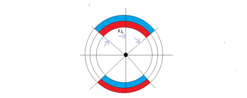 Motor  magnetic  cu  magneti tip. Potcoava -Principiul  fizic  de  functionare  - Pagina 6 Forta_15