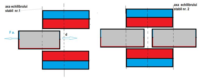 Motor  magnetic  cu  magneti tip. Potcoava -Principiul  fizic  de  functionare  - Pagina 7 Forta_16