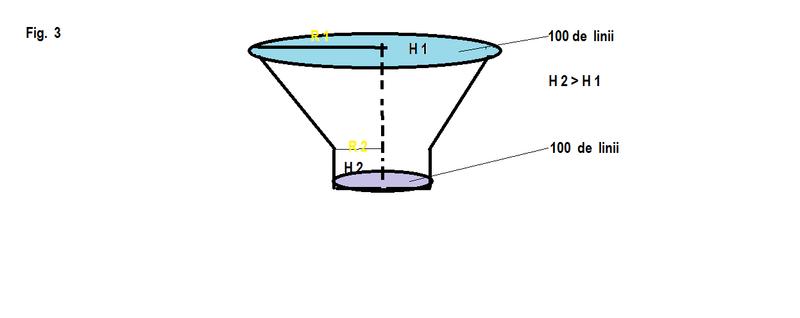 Motor  magnetic  cu  magneti tip. Potcoava -Principiul  fizic  de  functionare  - Pagina 2 Forte_10