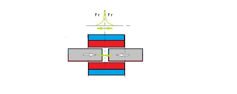 Motor  magnetic  cu  magneti tip. Potcoava -Principiul  fizic  de  functionare  - Pagina 7 Forte_13