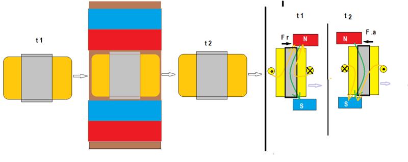 Motor  magnetic  cu  magneti tip. Potcoava -Principiul  fizic  de  functionare  - Pagina 6 Genera11