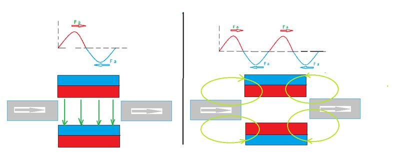 Motor  magnetic  cu  magneti tip. Potcoava -Principiul  fizic  de  functionare  - Pagina 7 Grafic10