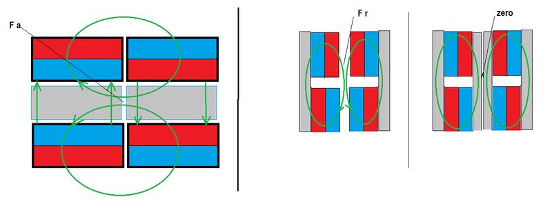 Motor  magnetic  cu  magneti tip. Potcoava -Principiul  fizic  de  functionare  - Pagina 7 Jdfhjf10