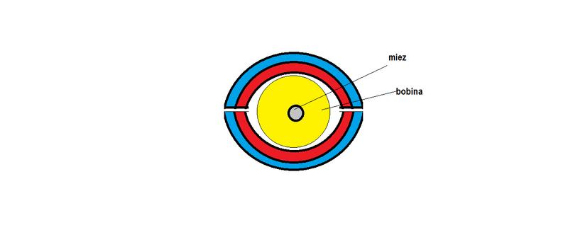 Motor  magnetic  cu  magneti tip. Potcoava -Principiul  fizic  de  functionare  - Pagina 7 Magnet11