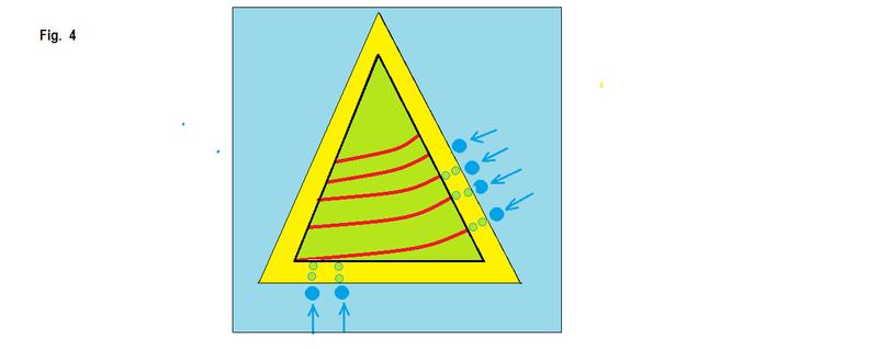 Aceasta  este  o spirala  energetica ? - Pagina 2 Pirami11