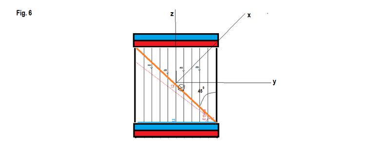 Motor  magnetic  cu  magneti tip. Potcoava -Principiul  fizic  de  functionare  - Pagina 4 Un_des10