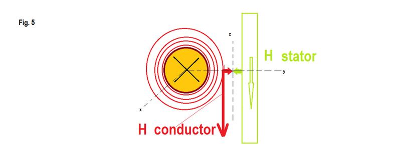 Motor  magnetic  cu  magneti tip. Potcoava -Principiul  fizic  de  functionare  - Pagina 4 Untitl10