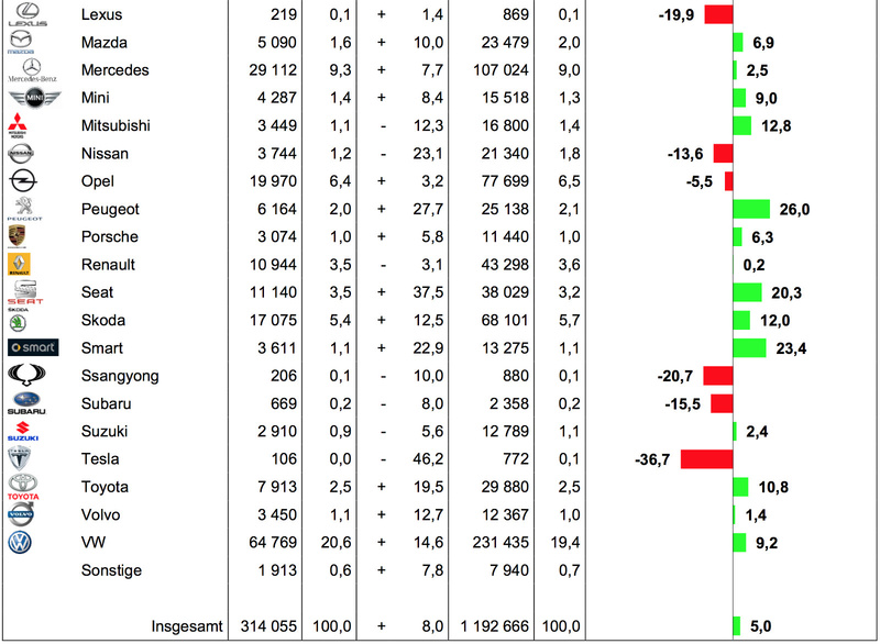[Statistiques] Par ici les chiffres - Page 3 Bmw-gr15