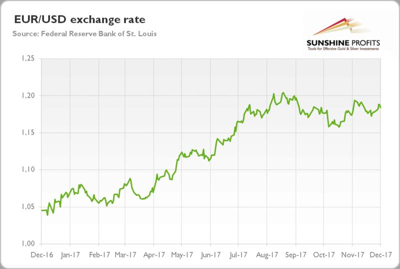 Cập nhật tin tức thị trường vàng hàng ngày cùng FXPRO - Page 2 2018-010