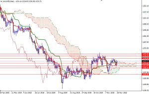Cập nhật tin tức thị trường vàng hàng ngày cùng FXPRO - Page 16 2910