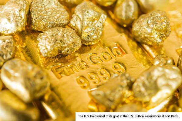 Cập nhật tin tức thị trường vàng hàng ngày cùng FXPRO - Page 2 Us-gol10