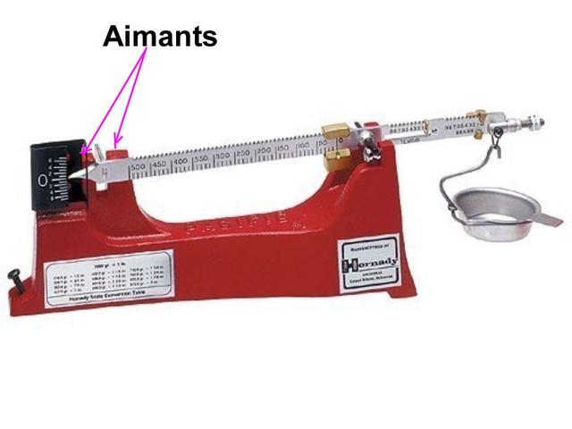 probleme avec balance hornady pacific g (en grammes ) Balanc10