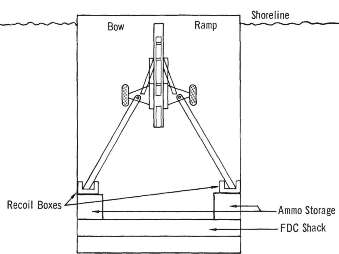 Riverine battery 1/35  105_lc10