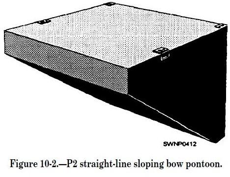 Riverine battery 1/35  Pontoo11