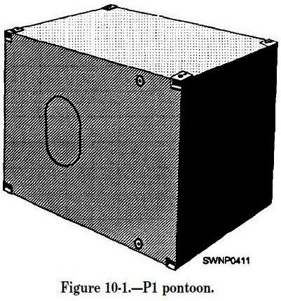 Riverine battery 1/35  Pontoo12