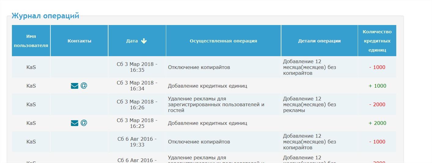 """""""Висят"""" отключённые копирайты 111"""