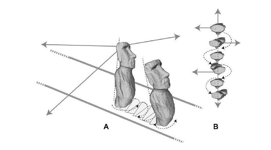 Le mystère des géants de l'île de Pâques enfin élucidé A1016