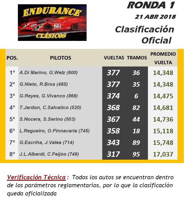 ENDURANCE CLÁSICOS ▬ 1° RONDA ▬ V.TÉCNICA ▬ FOTOS ▬ CLASIFICACIÓN OFICIAL Endcla11
