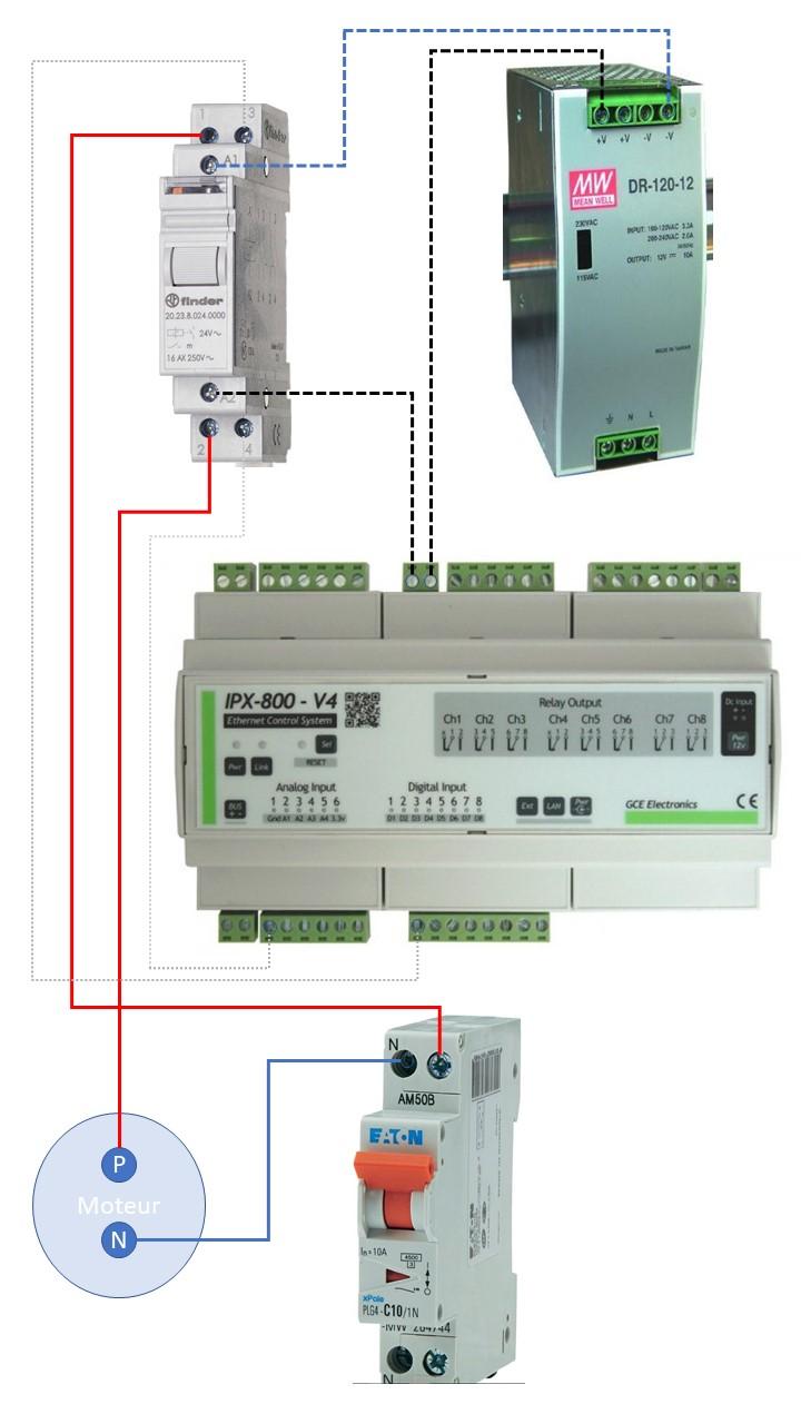 IPX800 et alimentation Cablag10