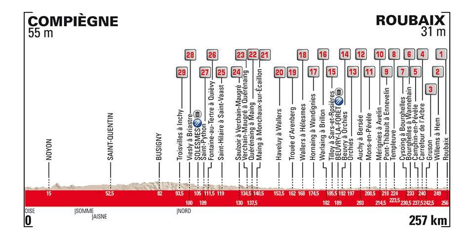 Paris-Roubaix E6cf7110