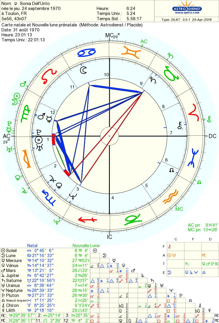 NL avant la naissance Astro_10