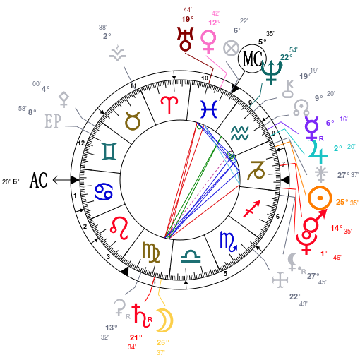 Double mystère  Astrot11