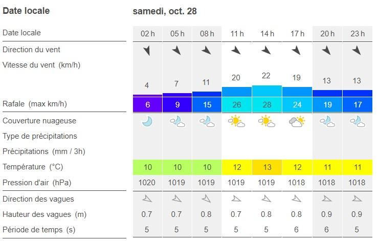Vdp Treport 28 et 29 octobre Samedi11