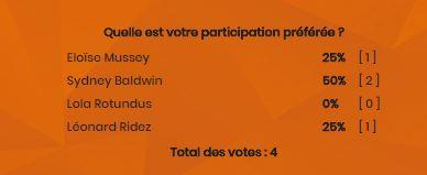 Concours n°104 : Les votes Vote_110