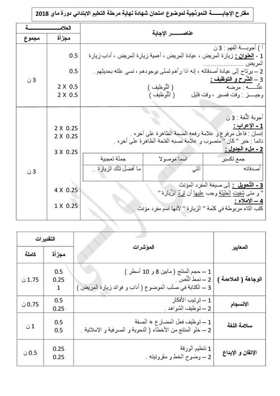 أسئلة اختبار اللغة العربية لشهادة التعليم الابتدائى 2018 مع التصحيح 210