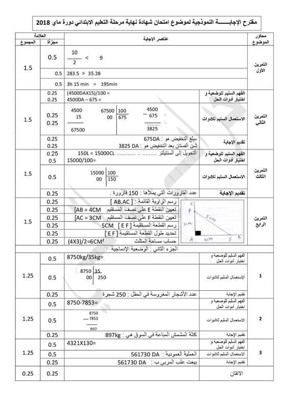 الابتدائي - موضوع اختبار الرياضيات شهادة التعليم الابتدائي 2018 مع التصحيح 211