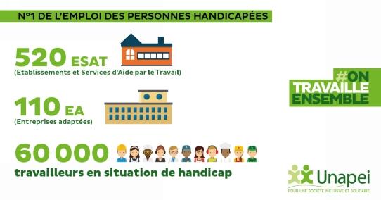 Emploi et handicap : une semaine européenne #OnTravailleEnsemble Ontrav10
