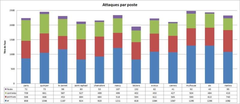 Ligue AF 2017-2018 : championnat et Coupe de France - Page 10 Clipbo38