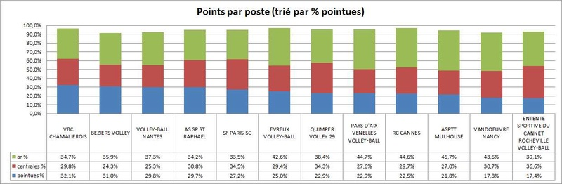 Ligue AF 2017-2018 : championnat et Coupe de France - Page 10 Clipbo40