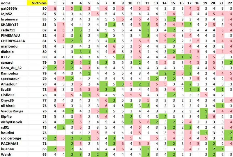 Classement saison 2017-2018 - Page 3 Clipbo64