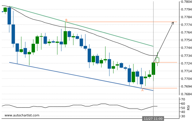 Rapport Forex Cadchf12