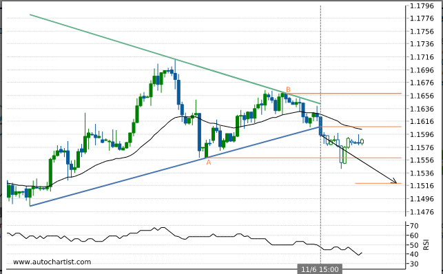 Rapport Forex Eurchf10