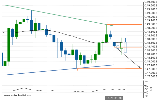 Rapport Forex Gbpjpy11