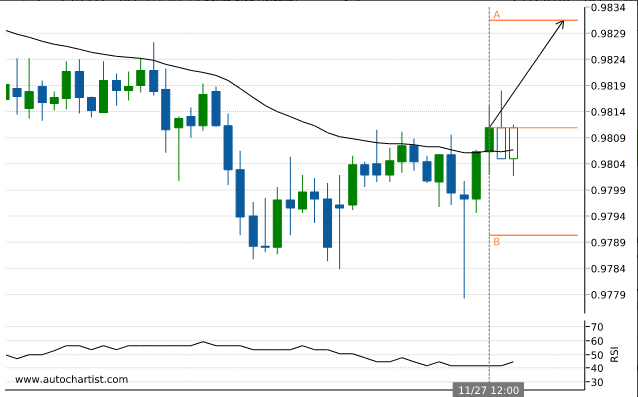 Rapport Forex Usdchf12