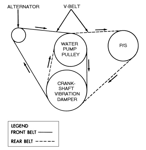 Sens de rotation Pompe à Eau AMC 258 6Cyl.  Fullsi11