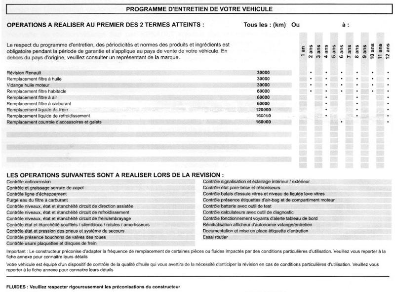 [triskell] Laguna III.2 Bose edition 2.0 dCi 130 Progra10