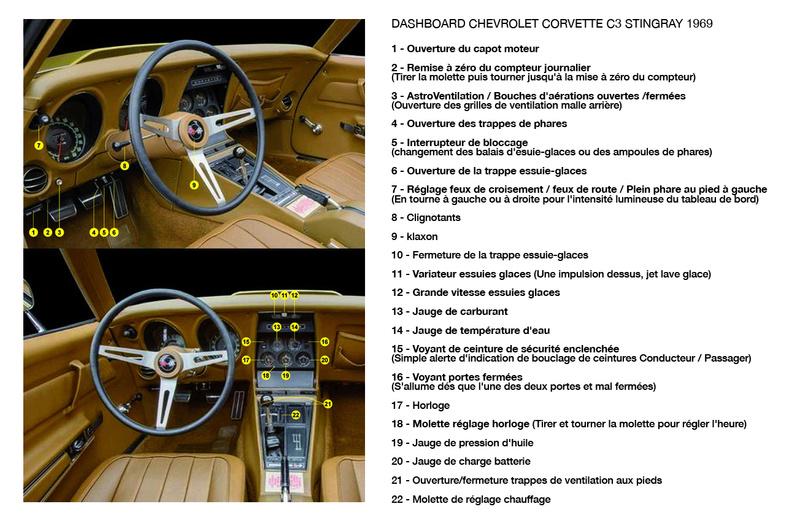 Dashboard Corvette 69 ... - Page 2 Dashbo11