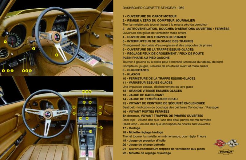 Dashboard Corvette 69 ... - Page 2 Dashbo12
