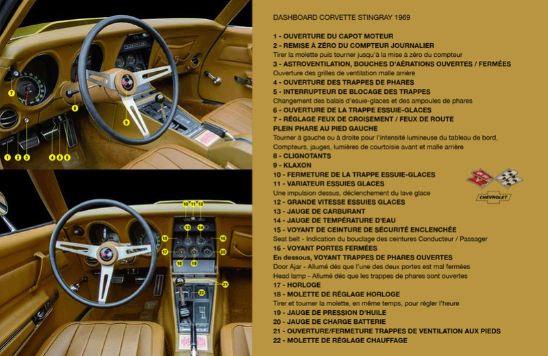 Dashboard Corvette 69 ... - Page 2 Dashbo13